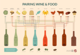 wine-pairing-chart_510ff8a6ca58b.png